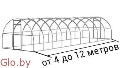 Теплицы из высокотехнологичного поликарбоната