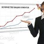 Разработка интернет-магазина (создание эффективного инструмента продаж)
