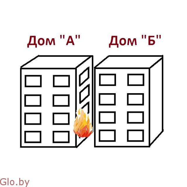 Расчет пожарных разрывов в Минске и Республике Беларусь