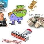 Бизнес-кредит Образовательный кредит Утверждение автокредита