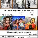 Портреты, картины на заказ