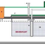 Проектирование систем канализации