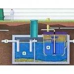 Автономная канализация Беларусь