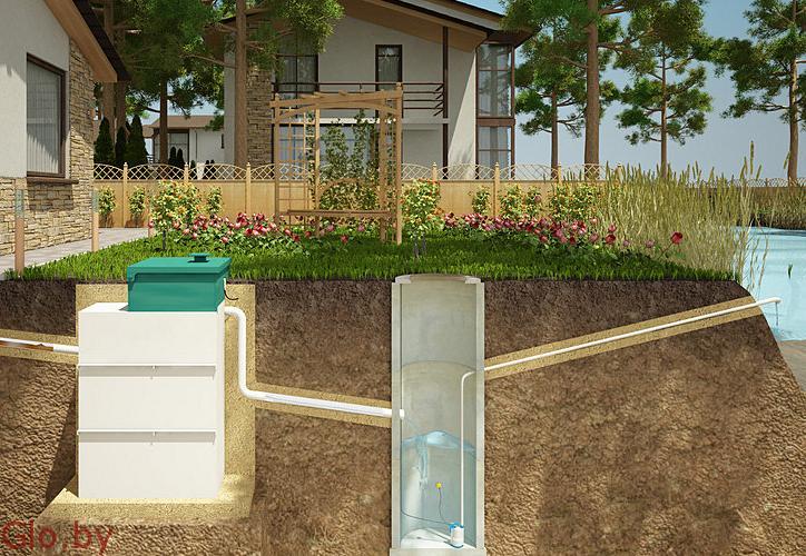 Септик для бани с туалетом частный сектов