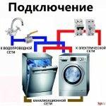 Подключение стиральных и посудомоечных машин. Орша