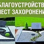 Комплексное благоустройство мест захоронения Речица и район