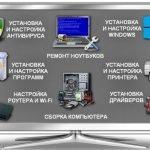 Ремонт компьютеров и ноутбуков.Установка Windows(виндовс),Mac OS.